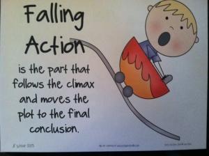 Plot-Falling Action