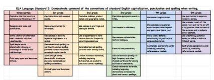 ELA conventions checklists.JPG